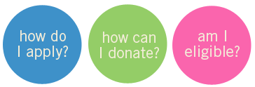 how to apply, how can i donate, am i eligable